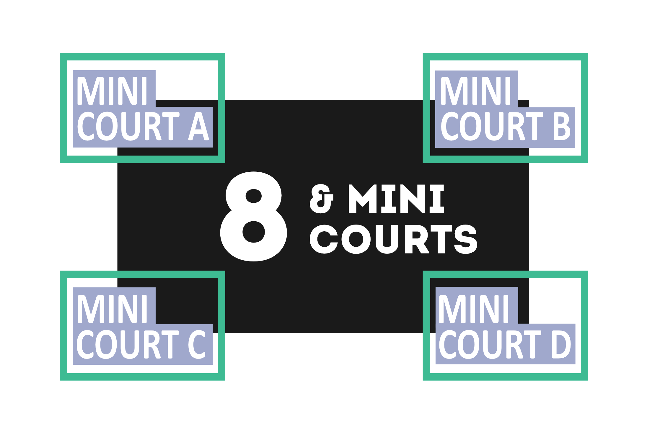 court 8 plus mini courts diagram
